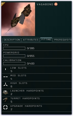 Eve Online Items